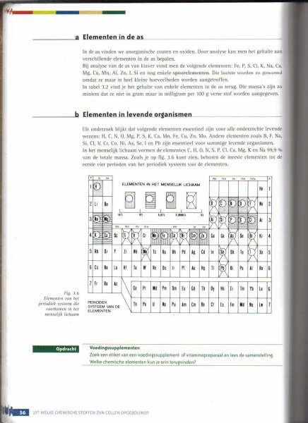Sara Claes - handboek biologie
